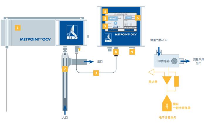马自达ocv电路控制图
