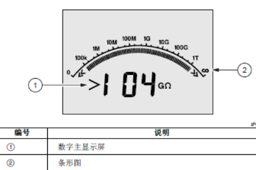 fluke 1550c 高压兆欧表绝缘测试
